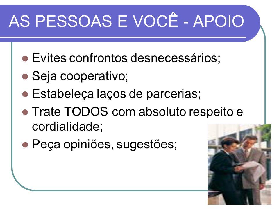 AS PESSOAS E VOCÊ - APOIO Evites confrontos desnecessários; Seja cooperativo; Estabeleça laços de parcerias; Trate TODOS com absoluto respeito e cordi