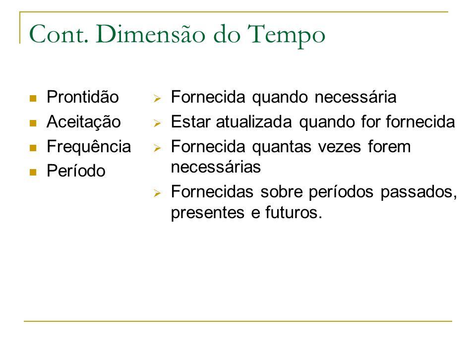 Cont. Dimensão do Tempo Prontidão Aceitação Frequência Período Fornecida quando necessária Estar atualizada quando for fornecida Fornecida quantas vez