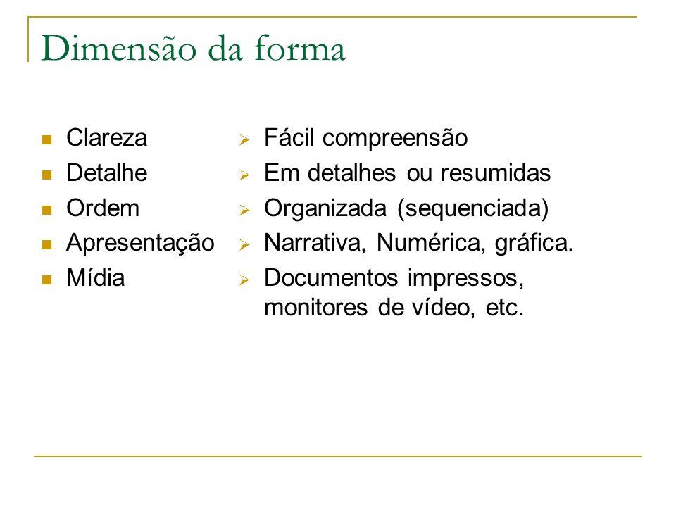 Dimensão da forma Clareza Detalhe Ordem Apresentação Mídia Fácil compreensão Em detalhes ou resumidas Organizada (sequenciada) Narrativa, Numérica, gráfica.