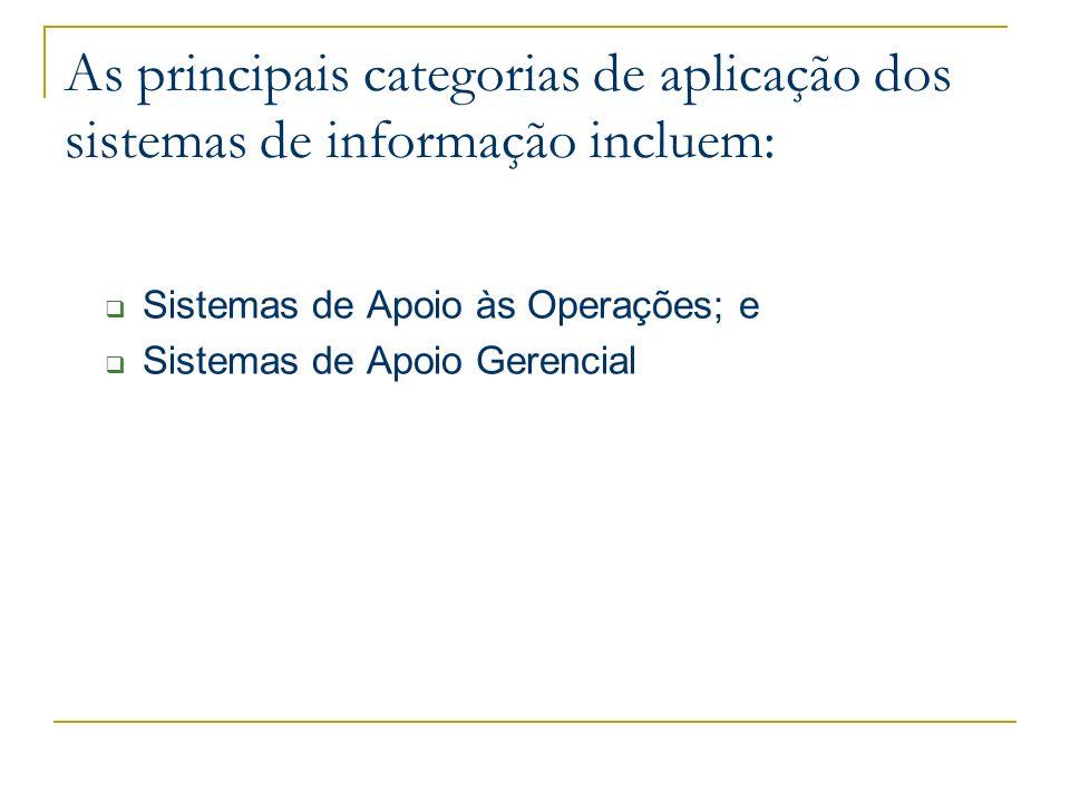 As principais categorias de aplicação dos sistemas de informação incluem: Sistemas de Apoio às Operações; e Sistemas de Apoio Gerencial