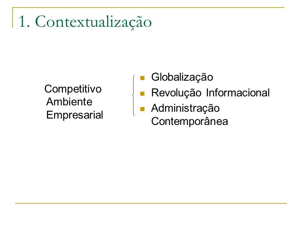 1. Contextualização Competitivo Ambiente Empresarial Globalização Revolução Informacional Administração Contemporânea