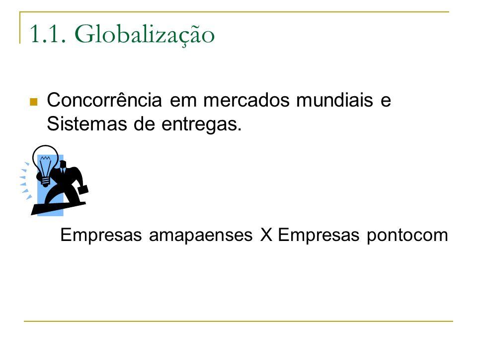 1.1. Globalização Concorrência em mercados mundiais e Sistemas de entregas. Empresas amapaenses X Empresas pontocom