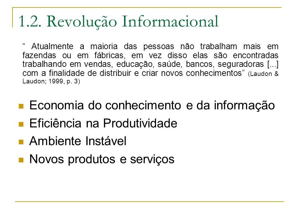 1.2. Revolução Informacional Economia do conhecimento e da informação Eficiência na Produtividade Ambiente Instável Novos produtos e serviços Atualmen