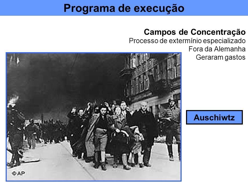 Campos de Concentração Processo de extermínio especializado Fora da Alemanha Geraram gastos Auschiwtz Programa de execução