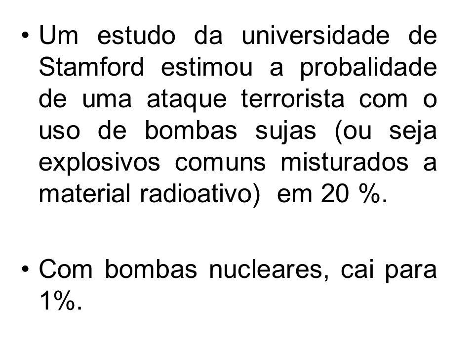 Um estudo da universidade de Stamford estimou a probalidade de uma ataque terrorista com o uso de bombas sujas (ou seja explosivos comuns misturados a material radioativo) em 20 %.
