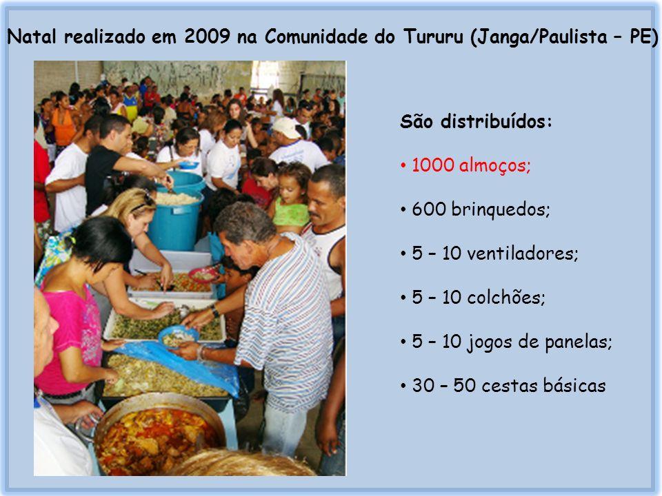 São distribuídos: 1000 almoços; 600 brinquedos; 5 – 10 ventiladores; 5 – 10 colchões; 5 – 10 jogos de panelas; 30 – 50 cestas básicas Natal realizado
