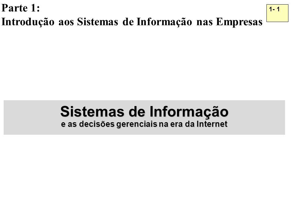 1- 1 Sistemas de Informação e as decisões gerenciais na era da Internet Parte 1: Introdução aos Sistemas de Informação nas Empresas