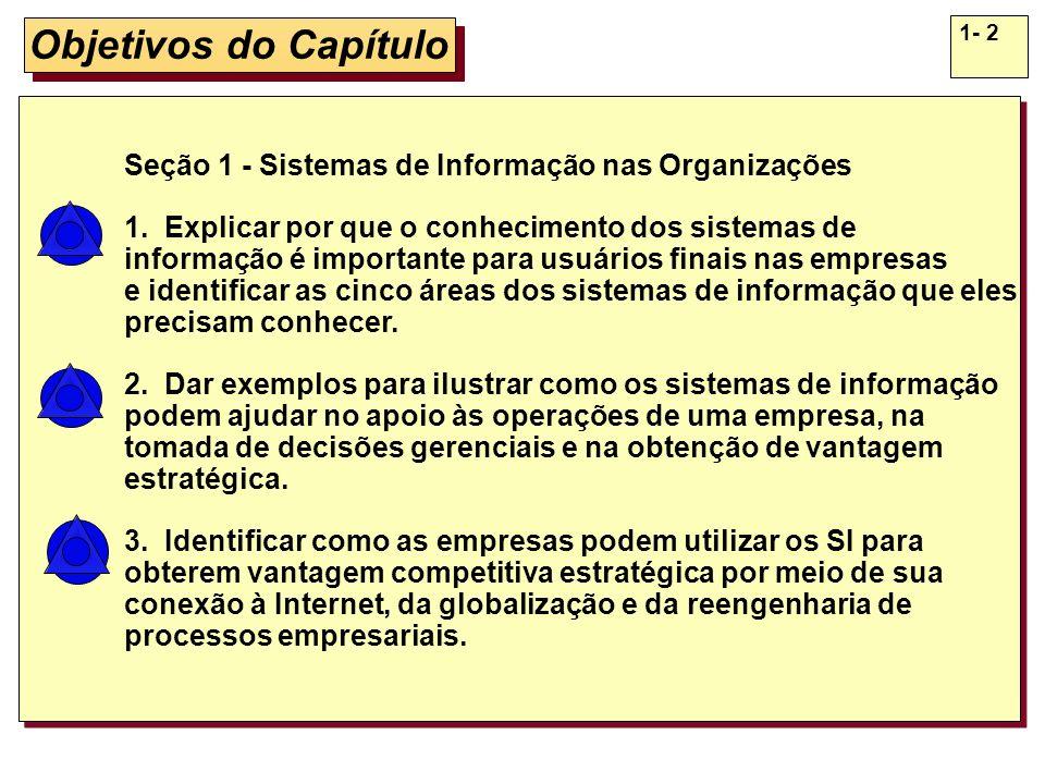 1- 2 Objetivos do Capítulo Seção 1 - Sistemas de Informação nas Organizações 1. Explicar por que o conhecimento dos sistemas de informação é important
