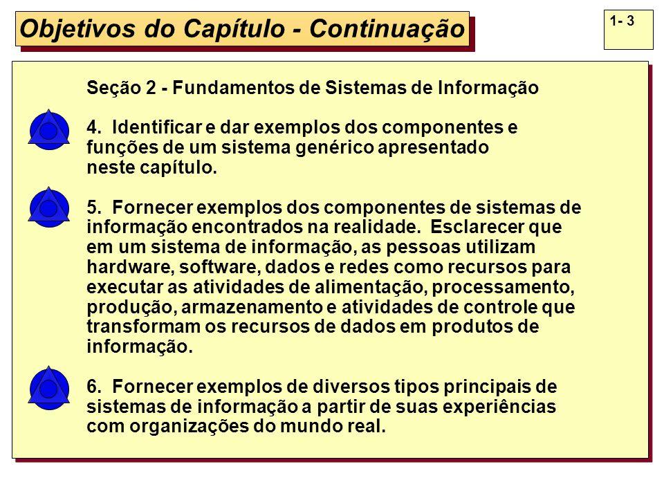 1- 3 Objetivos do Capítulo - Continuação Seção 2 - Fundamentos de Sistemas de Informação 4. Identificar e dar exemplos dos componentes e funções de um