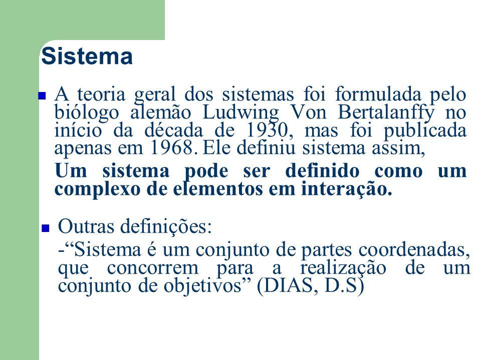 Sistema -Sistema é um conjunto de elementos interdependentes, ou um todo organizado, ou partes que interagem formando um todo unitário e complexo (BIO, S.R) -Sistema é um conjunto de componentes e processos que visam transformar determinadas entradas em saídas (TORRES, N.A)