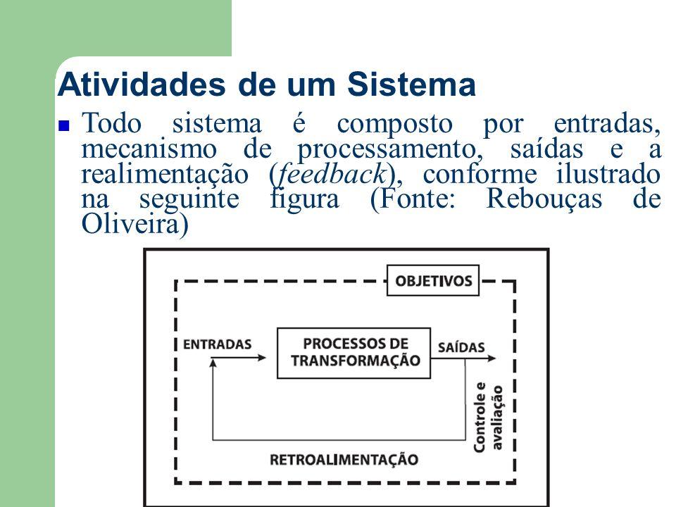 Sistema de Informação É um conjunto de partes coordenadas, que buscam prover a empresa com informações, com o objetivo de melhorar a tomada de decisões.