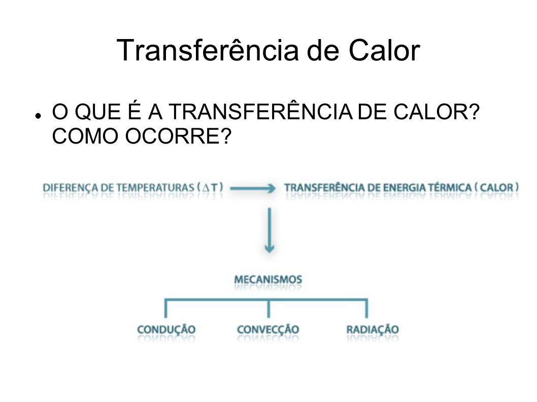Transferência de Calor O QUE É A TRANSFERÊNCIA DE CALOR? COMO OCORRE?