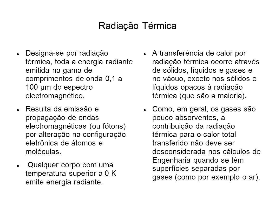 Radiação Térmica Designa-se por radiação térmica, toda a energia radiante emitida na gama de comprimentos de onda 0,1 a 100 μm do espectro electromagnético.