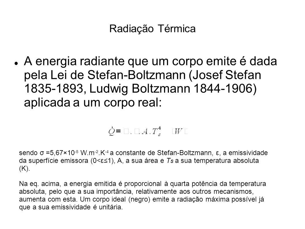 A energia radiante que um corpo emite é dada pela Lei de Stefan-Boltzmann (Josef Stefan 1835-1893, Ludwig Boltzmann 1844-1906) aplicada a um corpo real: sendo σ =5,67×10 -8 W.m -2.K -4 a constante de Stefan-Boltzmann, ε, a emissividade da superfície emissora (0<ε1), A, a sua área e T s a sua temperatura absoluta (K).