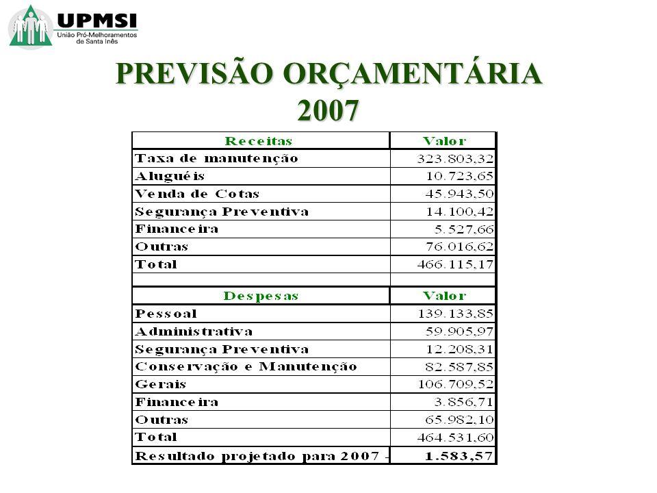 PREVISÃO ORÇAMENTÁRIA 2007
