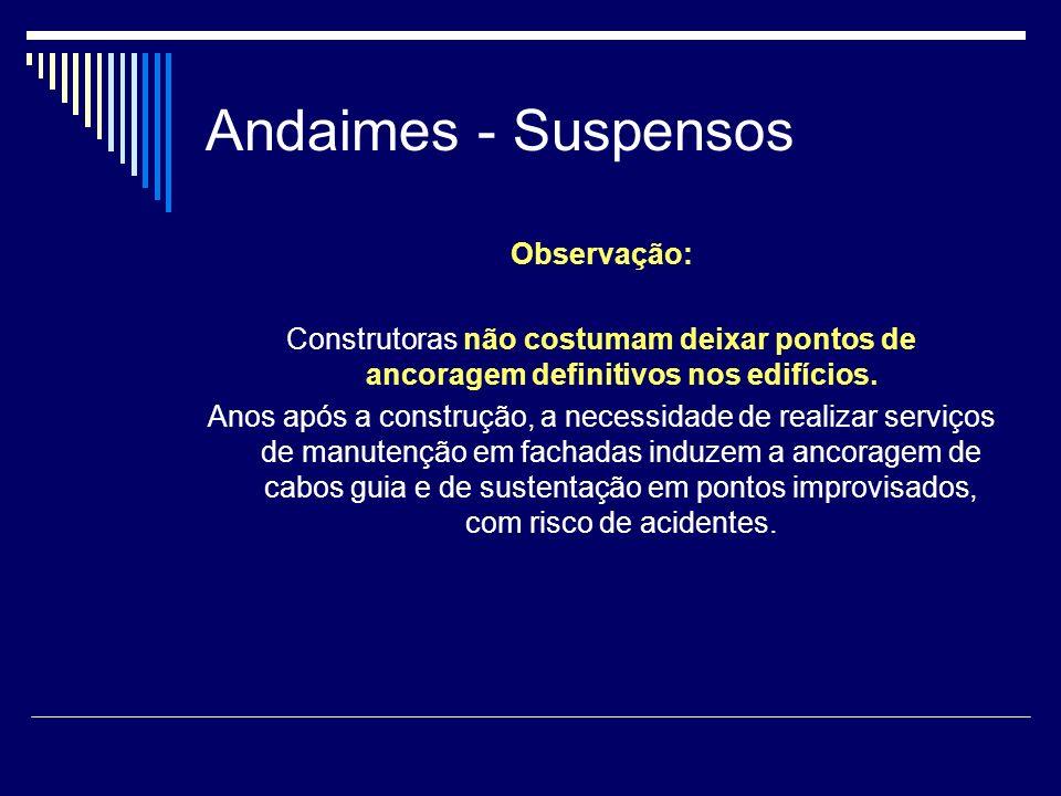 Andaimes - Suspensos Observação: Construtoras não costumam deixar pontos de ancoragem definitivos nos edifícios. Anos após a construção, a necessidade
