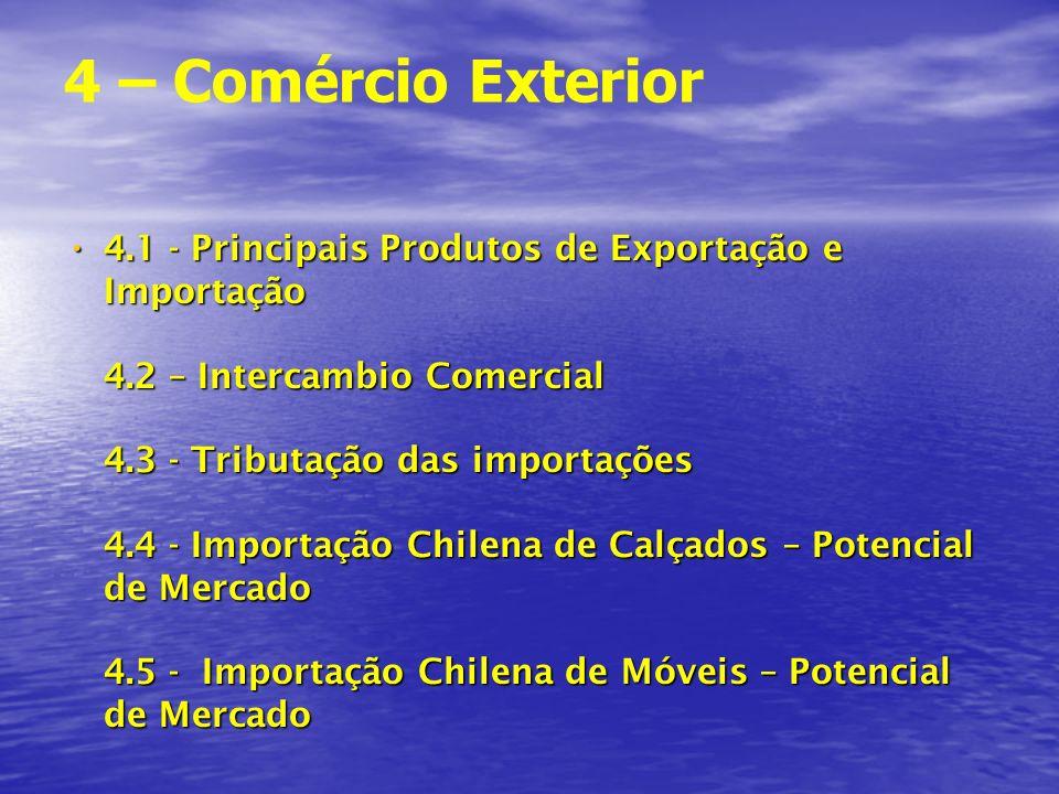 4 – Comércio Exterior 4.1 - Principais Produtos de Exportação e Importação 4.2 – Intercambio Comercial 4.3 - Tributação das importações 4.4 - Importação Chilena de Calçados – Potencial de Mercado 4.5 - Importação Chilena de Móveis – Potencial de Mercado 4.1 - Principais Produtos de Exportação e Importação 4.2 – Intercambio Comercial 4.3 - Tributação das importações 4.4 - Importação Chilena de Calçados – Potencial de Mercado 4.5 - Importação Chilena de Móveis – Potencial de Mercado