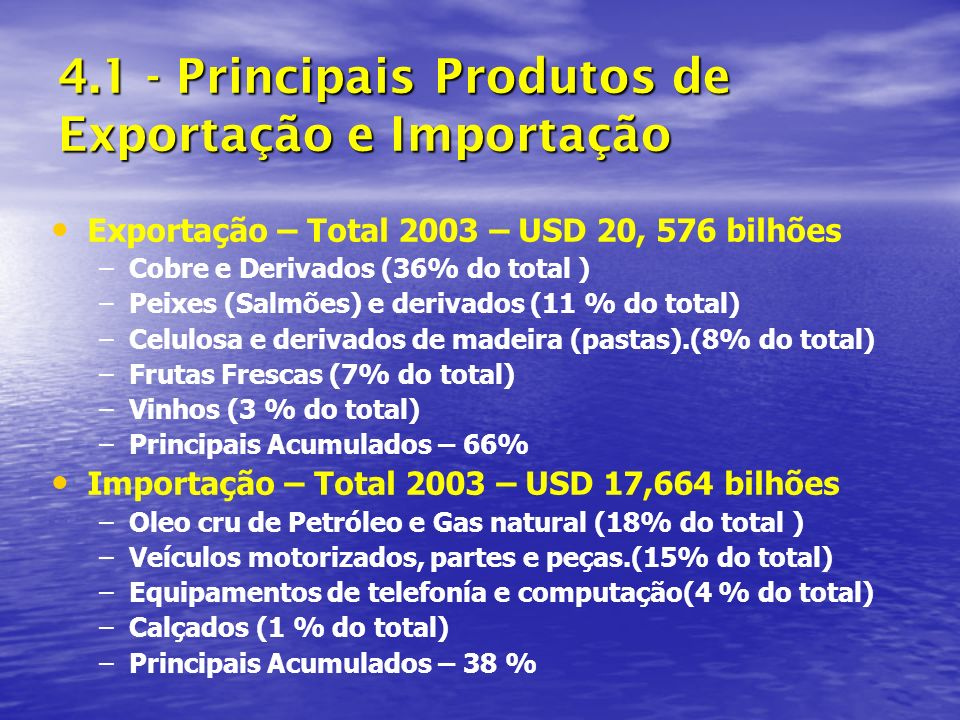 4.1 - Principais Produtos de Exportação e Importação Exportação – Total 2003 – USD 20, 576 bilhões – –Cobre e Derivados (36% do total ) – –Peixes (Salmões) e derivados (11 % do total) – –Celulosa e derivados de madeira (pastas).(8% do total) – –Frutas Frescas (7% do total) – –Vinhos (3 % do total) – –Principais Acumulados – 66% Importação – Total 2003 – USD 17,664 bilhões – –Oleo cru de Petróleo e Gas natural (18% do total ) – –Veículos motorizados, partes e peças.(15% do total) – –Equipamentos de telefonía e computação(4 % do total) – –Calçados (1 % do total) – –Principais Acumulados – 38 %