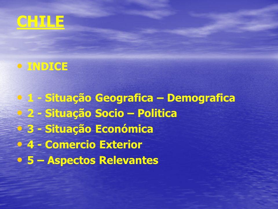 CHILE INDICE 1 - Situação Geografica – Demografica 2 - Situação Socio – Politica 3 - Situação Económica 4 - Comercio Exterior 5 – Aspectos Relevantes