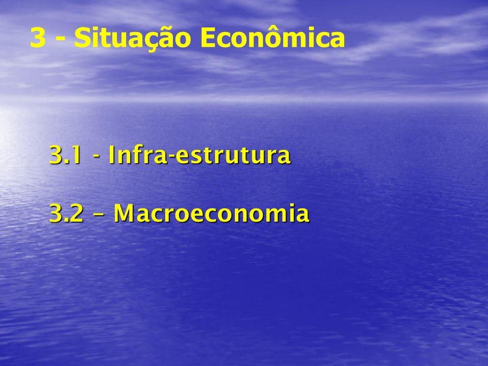 3 - Situação Econômica 3.1 - Infra-estrutura 3.2 – Macroeconomia