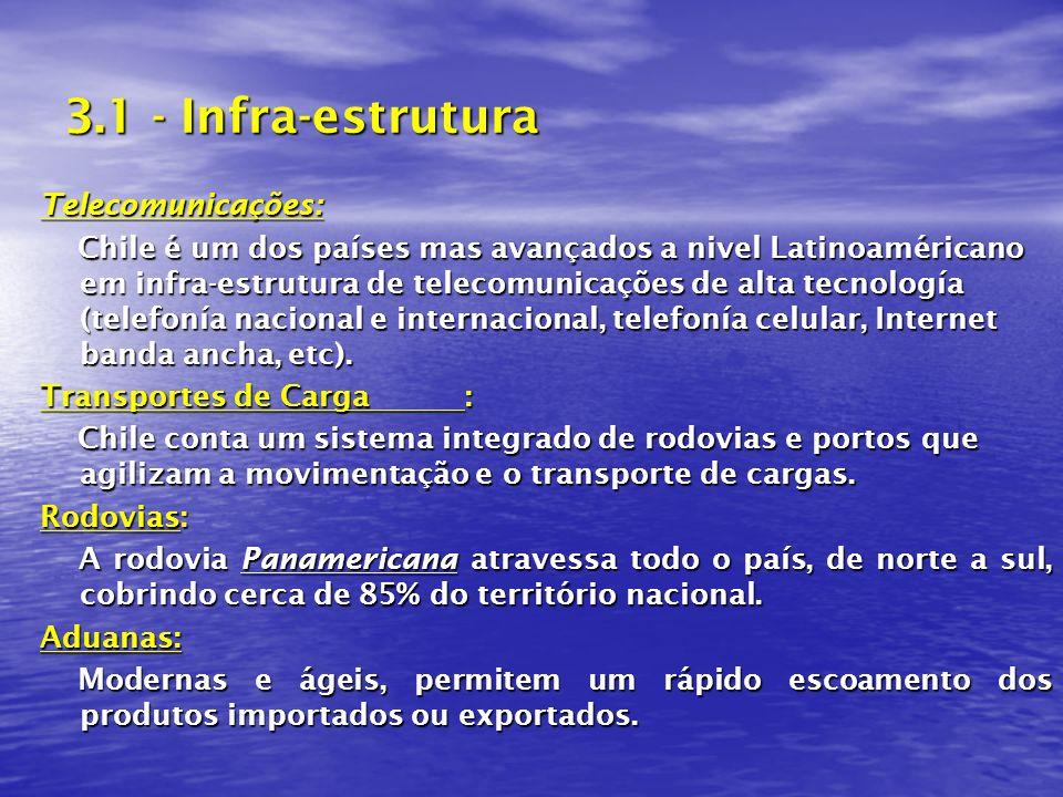3.1 - Infra-estrutura Telecomunicações: Chile é um dos países mas avançados a nivel Latinoaméricano em infra-estrutura de telecomunicações de alta tecnología (telefonía nacional e internacional, telefonía celular, Internet banda ancha, etc).
