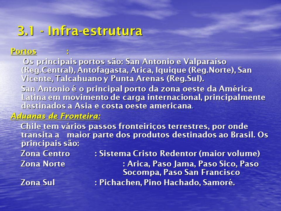 3.1 - Infra-estrutura Portos : Os principais portos são: San Antonio e Valparaíso (Reg.Central), Antofagasta, Arica, Iquique (Reg.Norte), San Vicente, Talcahuano y Punta Arenas (Reg.Sul).