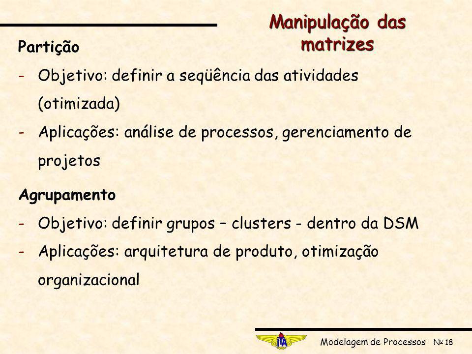 Modelagem de Processos N o 18 Manipulação das matrizes Partição -Objetivo: definir a seqüência das atividades (otimizada) -Aplicações: análise de processos, gerenciamento de projetos Agrupamento -Objetivo: definir grupos – clusters - dentro da DSM -Aplicações: arquitetura de produto, otimização organizacional