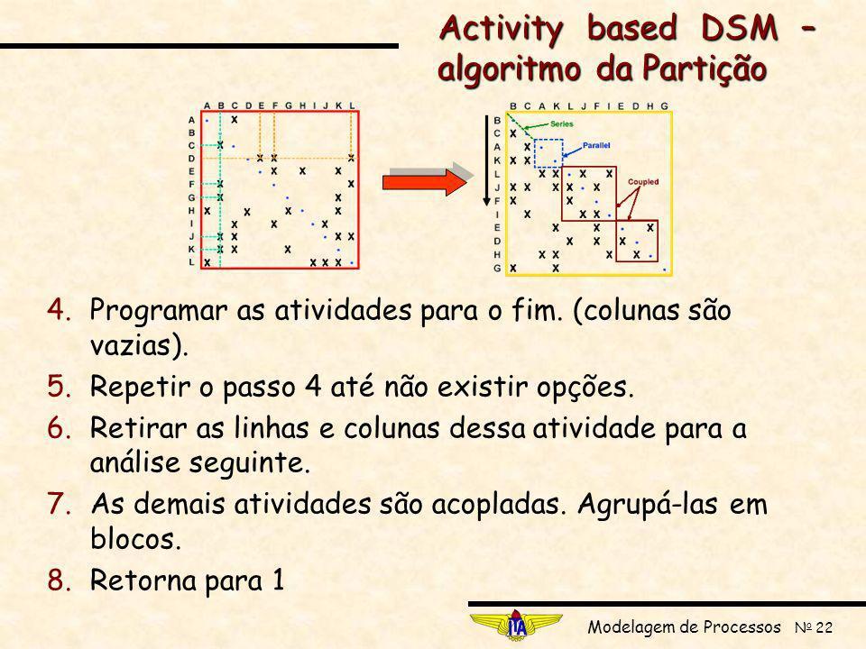Modelagem de Processos N o 22 4.Programar as atividades para o fim.