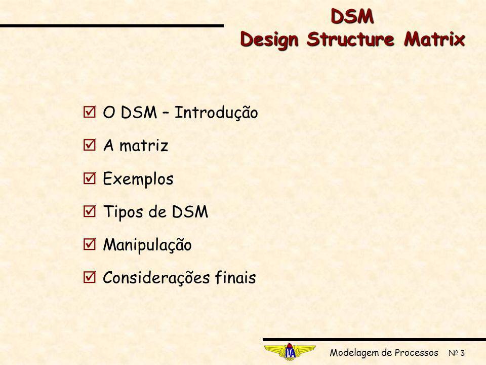 Modelagem de Processos N o 3 O DSM – Introdução A matriz Exemplos Tipos de DSM Manipulação Considerações finais DSM Design Structure Matrix