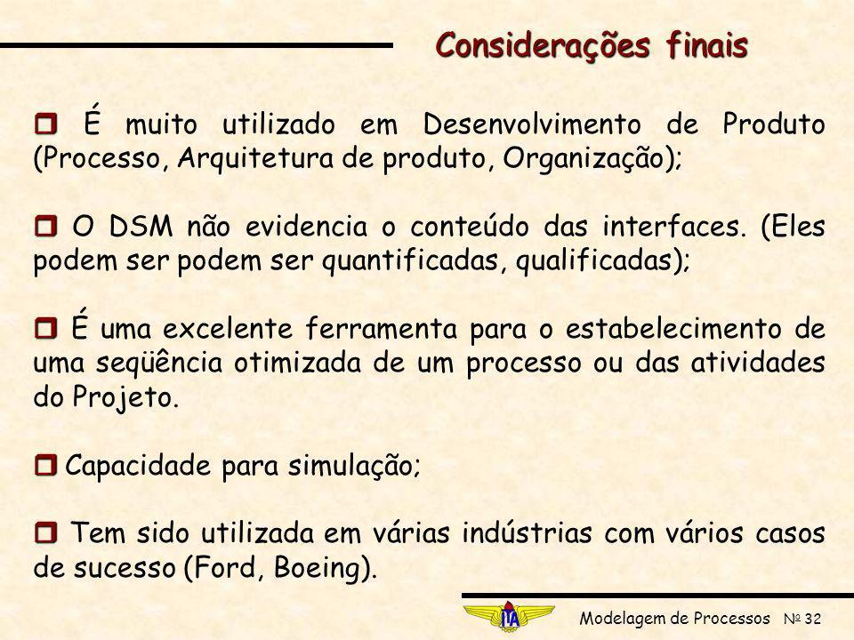 Modelagem de Processos N o 32 Considerações finais É muito utilizado em Desenvolvimento de Produto (Processo, Arquitetura de produto, Organização); O DSM não evidencia o conteúdo das interfaces.