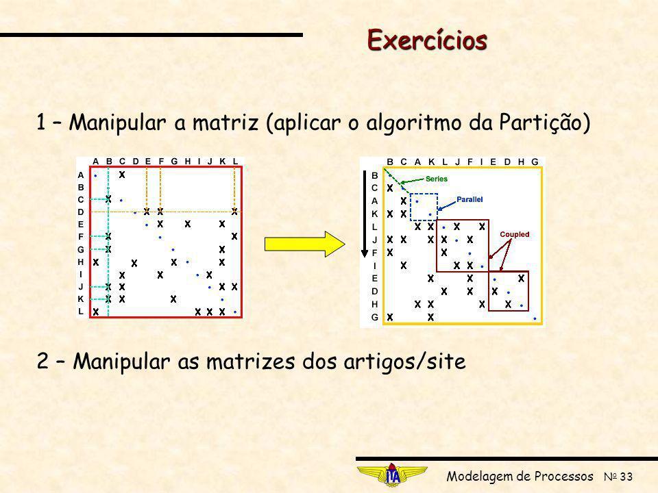Modelagem de Processos N o 33 Exercícios 1 – Manipular a matriz (aplicar o algoritmo da Partição) 2 – Manipular as matrizes dos artigos/site