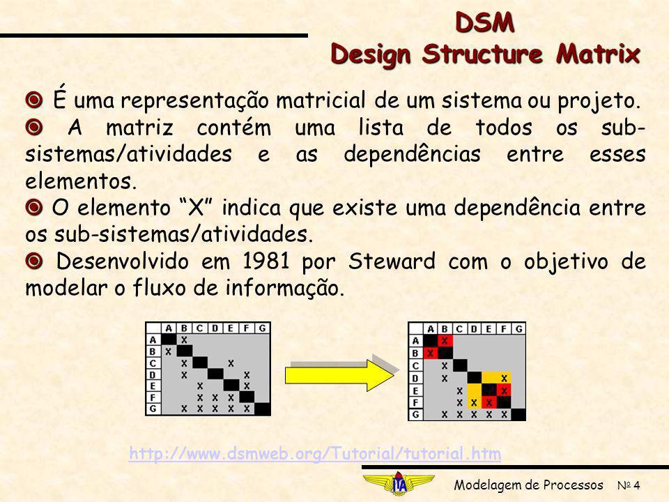 Modelagem de Processos N o 4 É uma representação matricial de um sistema ou projeto.