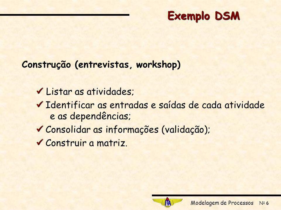 Modelagem de Processos N o 6 Construção (entrevistas, workshop) Listar as atividades; Identificar as entradas e saídas de cada atividade e as dependências; Consolidar as informações (validação); Construir a matriz.