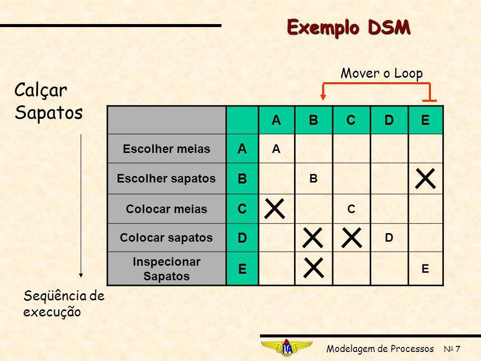 Modelagem de Processos N o 7 ABCDE Escolher meias A A Escolher sapatos B B Colocar meias C C Colocar sapatos D D Inspecionar Sapatos E E Calçar Sapatos Seqüência de execução Mover o Loop Exemplo DSM