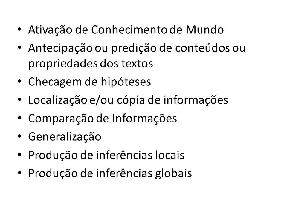 Ativação de Conhecimento de Mundo Antecipação ou predição de conteúdos ou propriedades dos textos Checagem de hipóteses Localização e/ou cópia de info