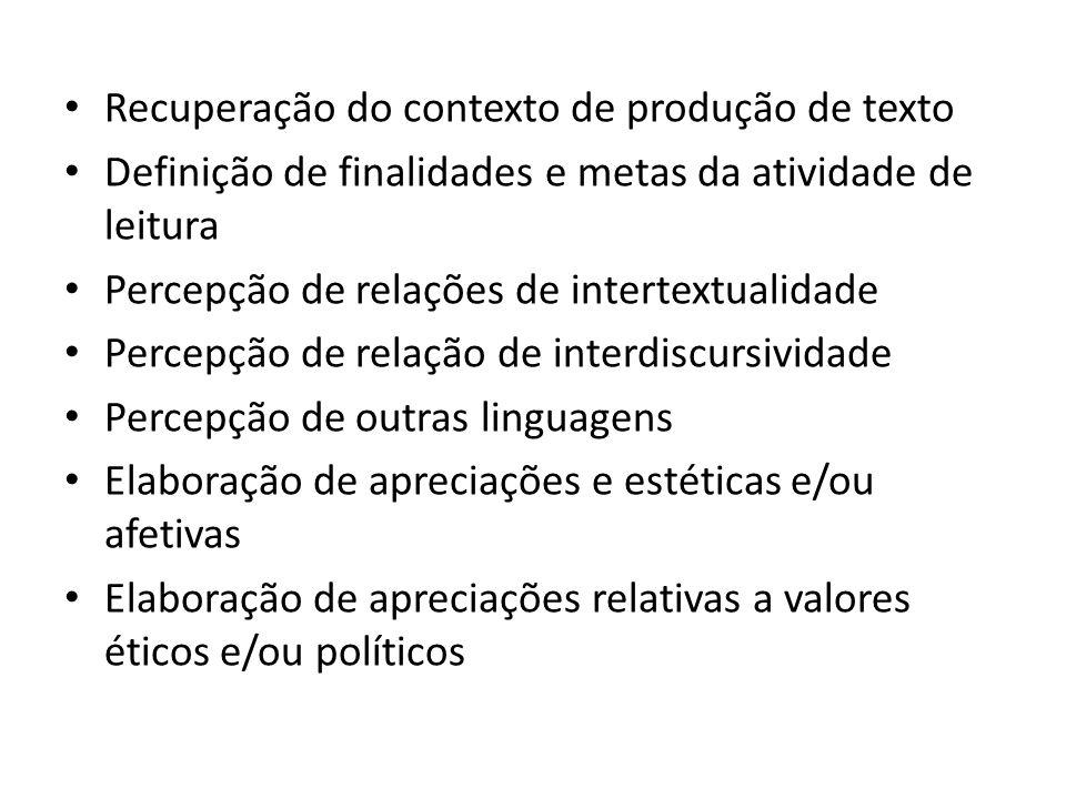 Recuperação do contexto de produção de texto Definição de finalidades e metas da atividade de leitura Percepção de relações de intertextualidade Perce
