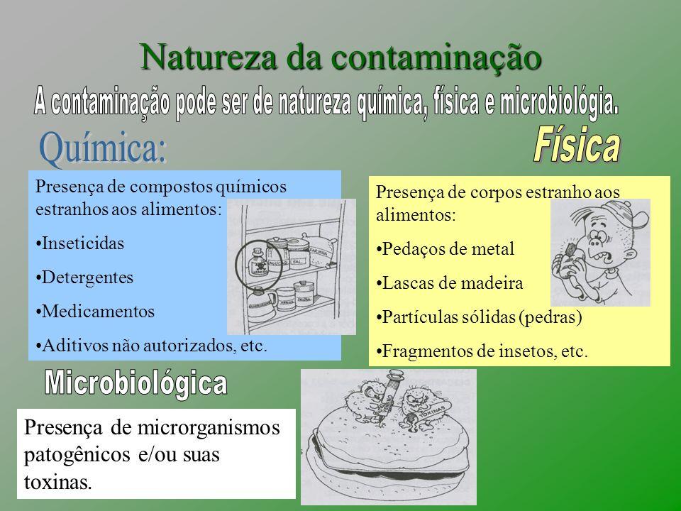 Natureza da contaminação Presença de compostos químicos estranhos aos alimentos: Inseticidas Detergentes Medicamentos Aditivos não autorizados, etc. P