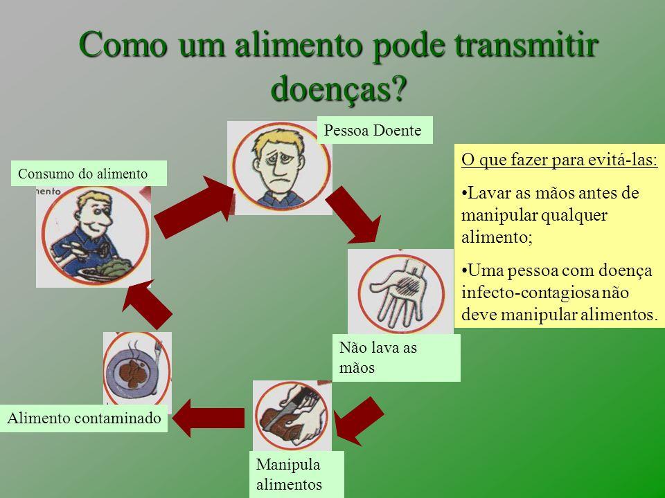 Como um alimento pode transmitir doenças? Pessoa Doente Consumo do alimento Alimento contaminado Manipula alimentos Não lava as mãos O que fazer para