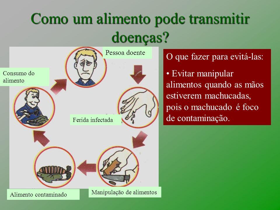 Como um alimento pode transmitir doenças? Pessoa doente Ferida infectada Manipulação de alimentos Alimento contaminado Consumo do alimento O que fazer