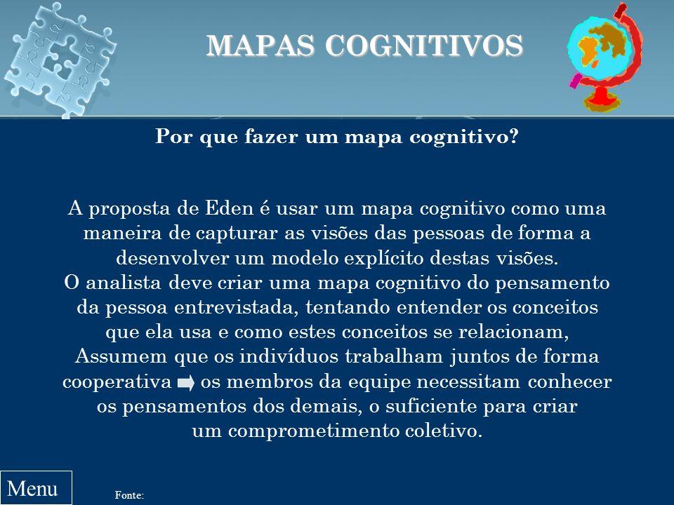 Por que fazer um mapa cognitivo.
