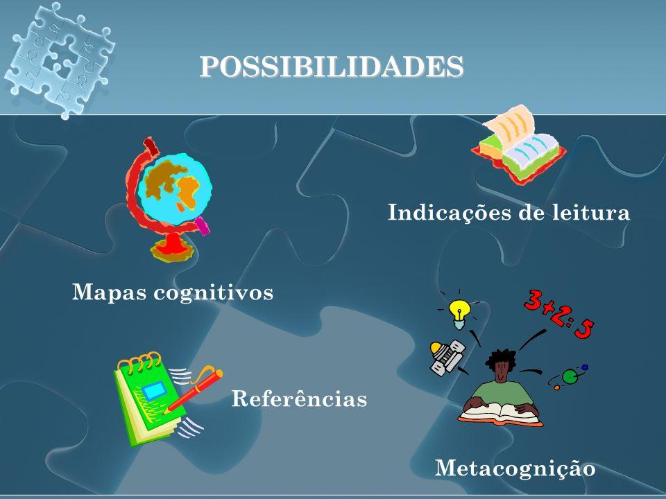 POSSIBILIDADES Indicações de leitura Mapas cognitivos Referências Metacognição