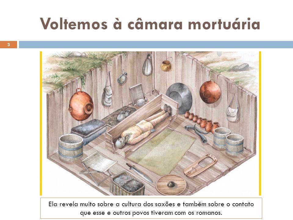 Atividade Observe novamente a ilustração feita pela equipe de Arqueologia do Museu de Londres.