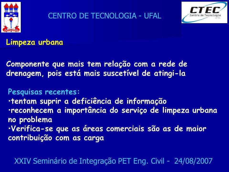 CENTRO DE TECNOLOGIA - UFAL XXIV Seminário de Integração PET Eng. Civil - 24/08/2007 Limpeza urbana Componente que mais tem relação com a rede de dren