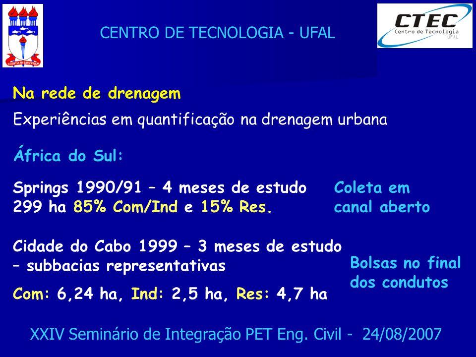 CENTRO DE TECNOLOGIA - UFAL XXIV Seminário de Integração PET Eng. Civil - 24/08/2007 Na rede de drenagem Experiências em quantificação na drenagem urb