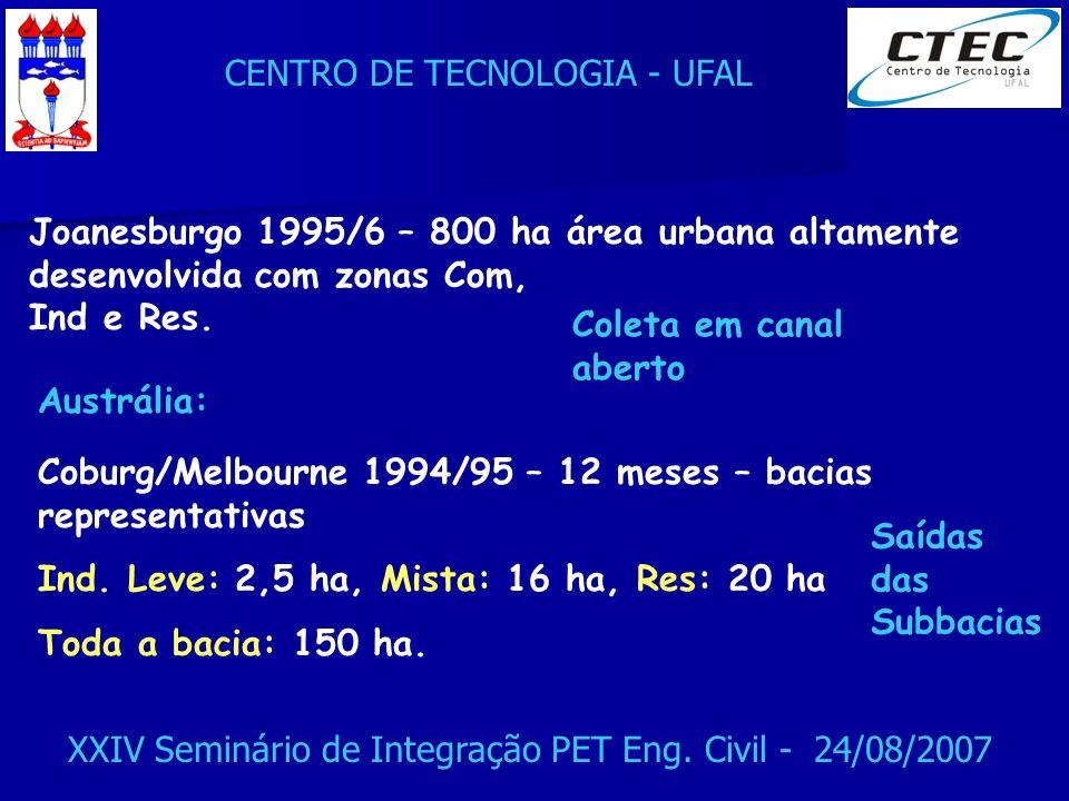 CENTRO DE TECNOLOGIA - UFAL XXIV Seminário de Integração PET Eng. Civil - 24/08/2007 Joanesburgo 1995/6 – 800 ha área urbana altamente desenvolvida co