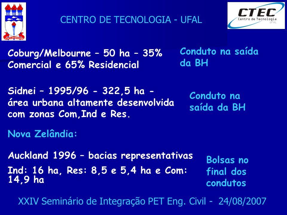CENTRO DE TECNOLOGIA - UFAL XXIV Seminário de Integração PET Eng. Civil - 24/08/2007 Coburg/Melbourne – 50 ha – 35% Comercial e 65% Residencial Condut