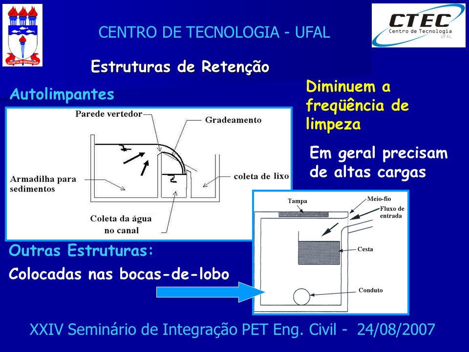 CENTRO DE TECNOLOGIA - UFAL XXIV Seminário de Integração PET Eng. Civil - 24/08/2007 Estruturas de Retenção Autolimpantes Em geral precisam de altas c