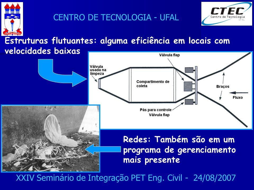 CENTRO DE TECNOLOGIA - UFAL XXIV Seminário de Integração PET Eng. Civil - 24/08/2007 Estruturas flutuantes: alguma eficiência em locais com velocidade