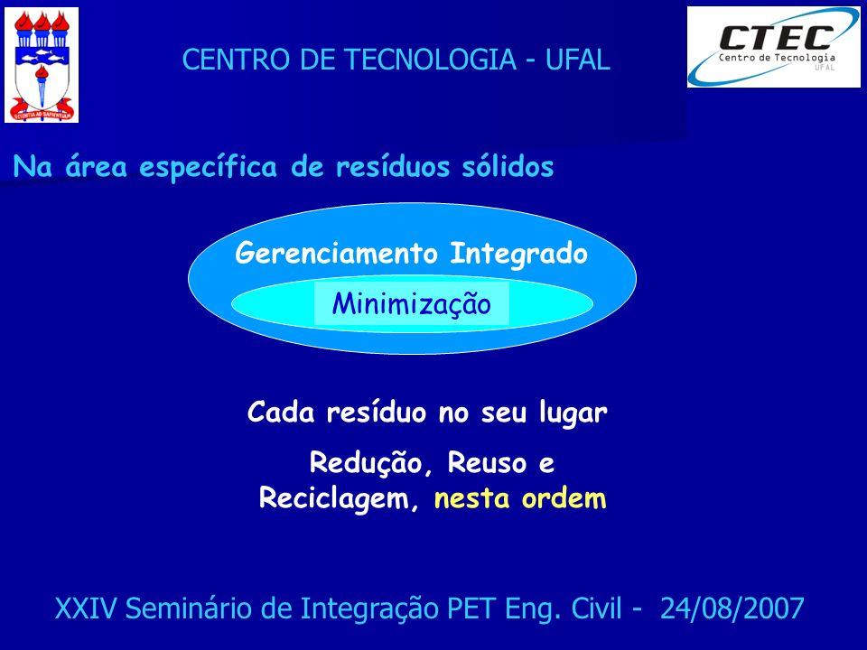 CENTRO DE TECNOLOGIA - UFAL XXIV Seminário de Integração PET Eng. Civil - 24/08/2007 Na área específica de resíduos sólidos Gerenciamento Integrado Mi