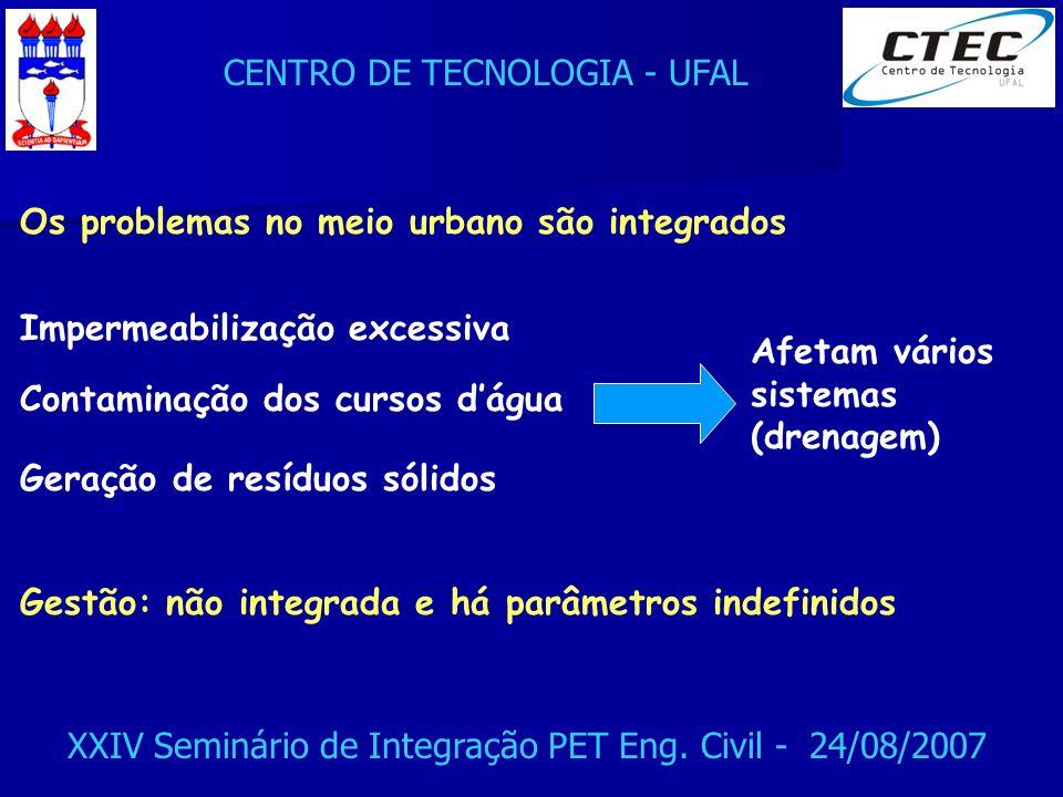 CENTRO DE TECNOLOGIA - UFAL XXIV Seminário de Integração PET Eng. Civil - 24/08/2007 Os problemas no meio urbano são integrados Impermeabilização exce
